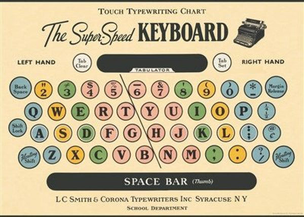 Wrap - Typewriter Chart