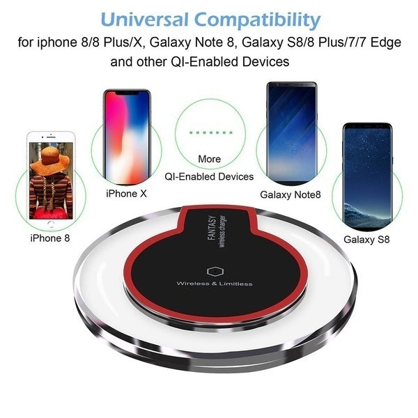Qi Wireless Charger  Pad Fast Qi Wireless Charger Wireless Charger Dock for IPhone X/8/8plus/Samsung Galaxy S9/S8/S7/S6/Google Nexus 4/5/6/Nokia Lumia