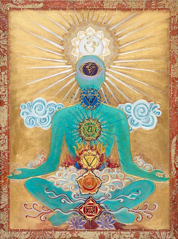 a yogic map of the 7 main chakras of the subtle body