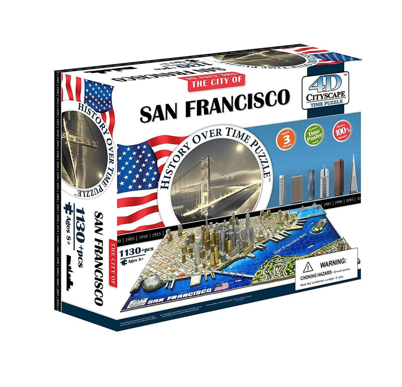4D CityScape San Francisco - The Games Capital