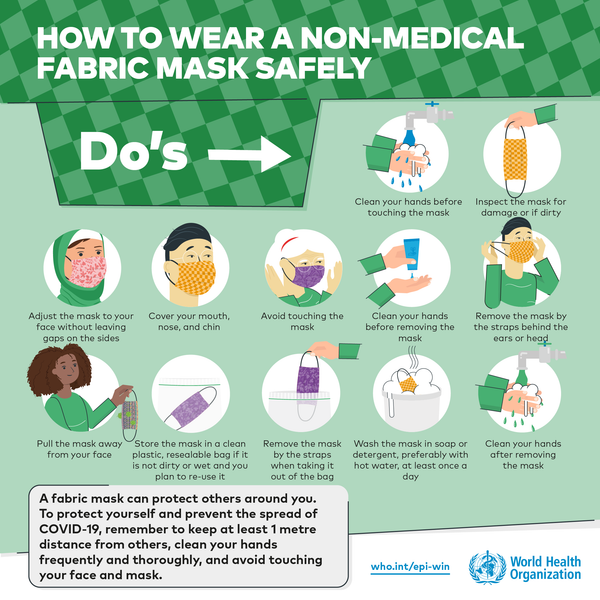 World health organisation guidance on using non-medical fabric face masks