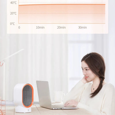 Portable Tabletop Heater ( Premium Edition )