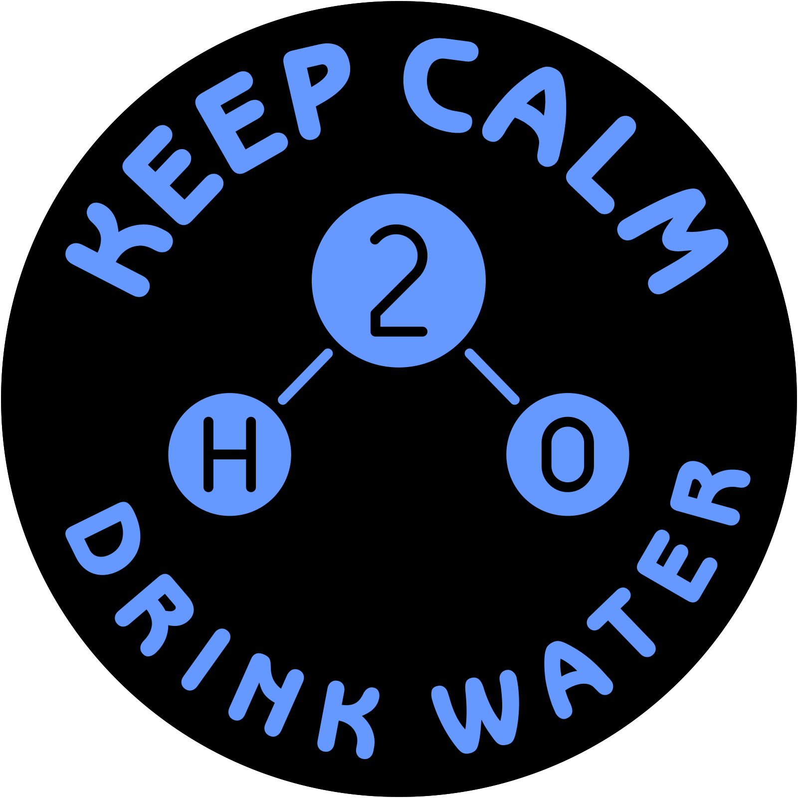 Keep Calm and Drink WATER