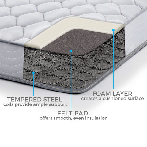 California King 6-inch Thick Innerspring Mattress with Quilted Cover - Medium Firm