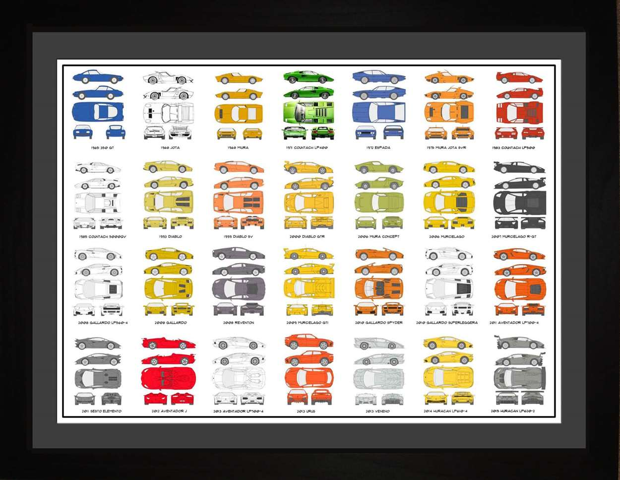 Lamborghini Auto Collection, 18x24