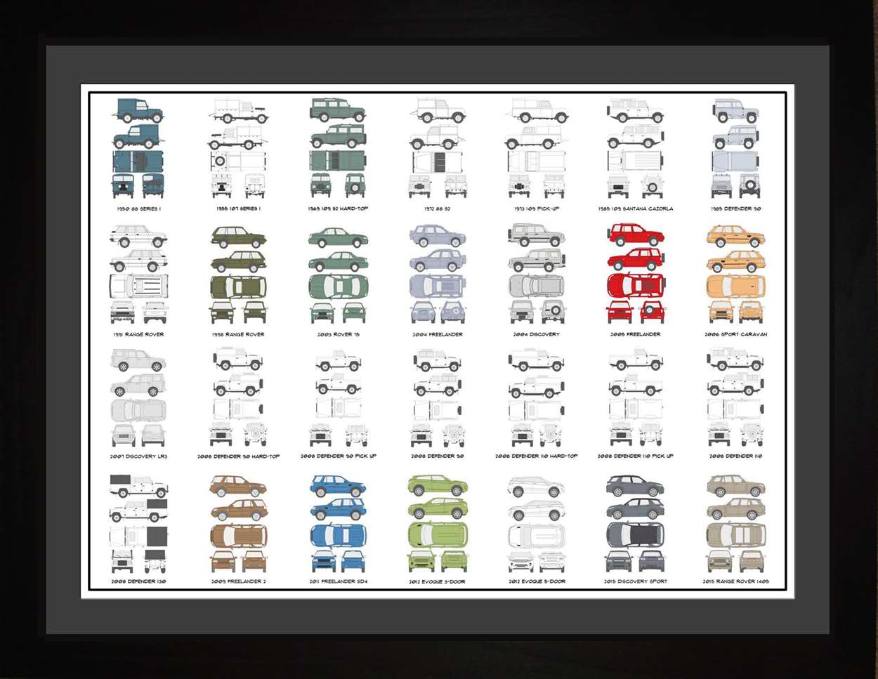 Land Rover Auto Collection, 18x24