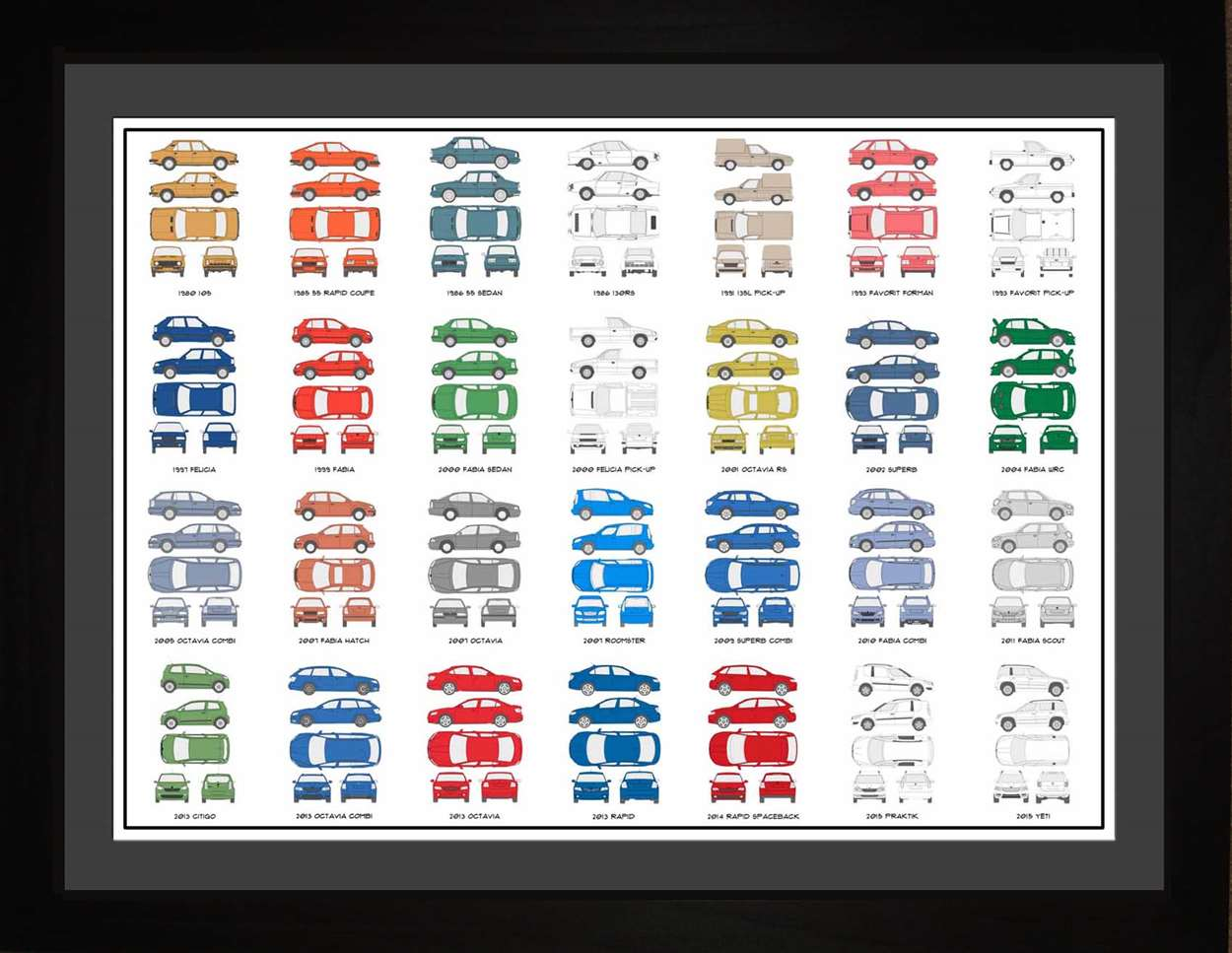 Skoda Auto Collection, 18x24