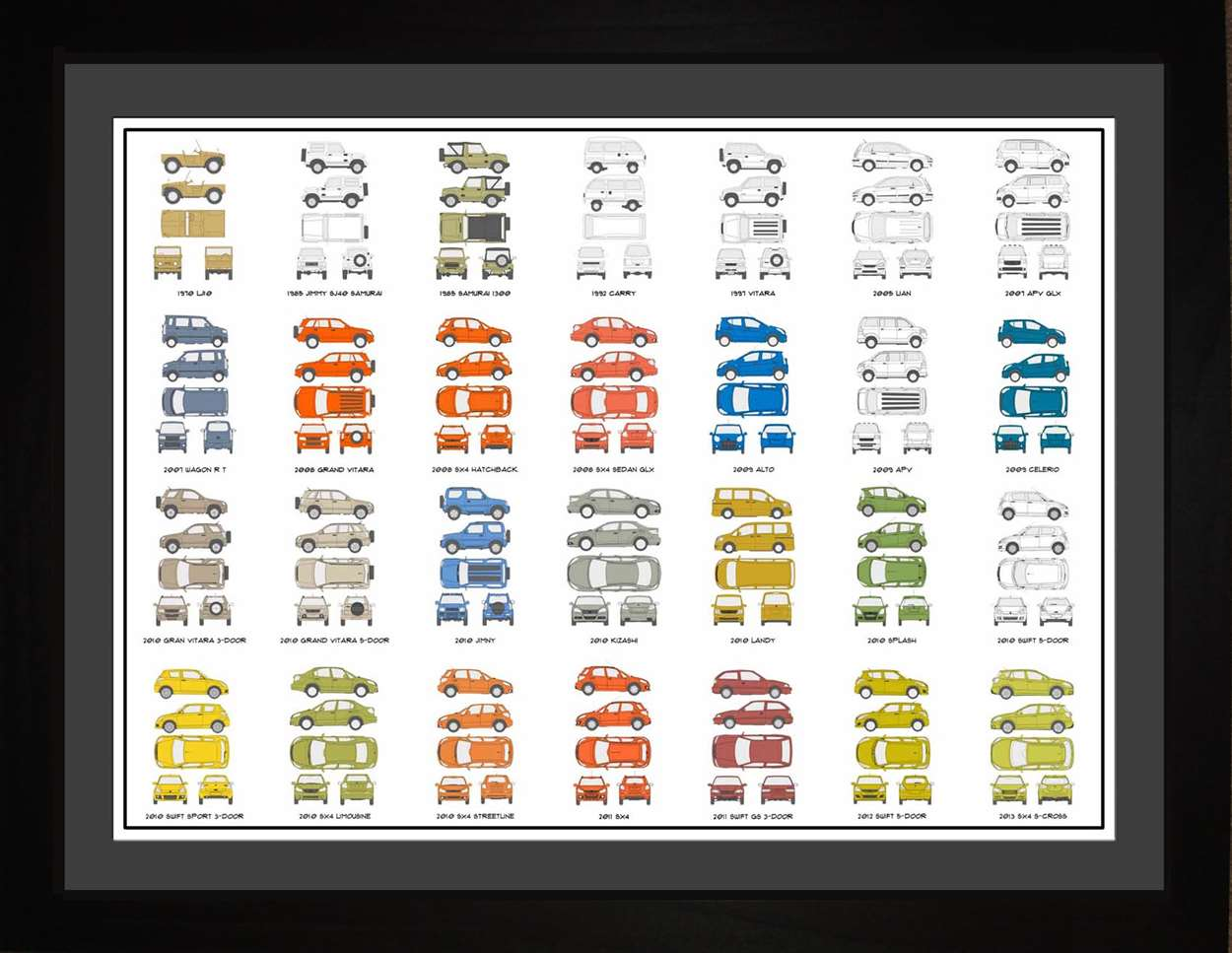 Suzuki Auto Collection, 18x24