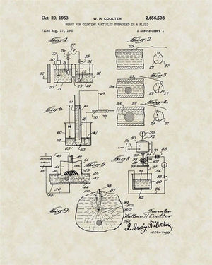Coulter Principle Patent Art, Coulter, 1953