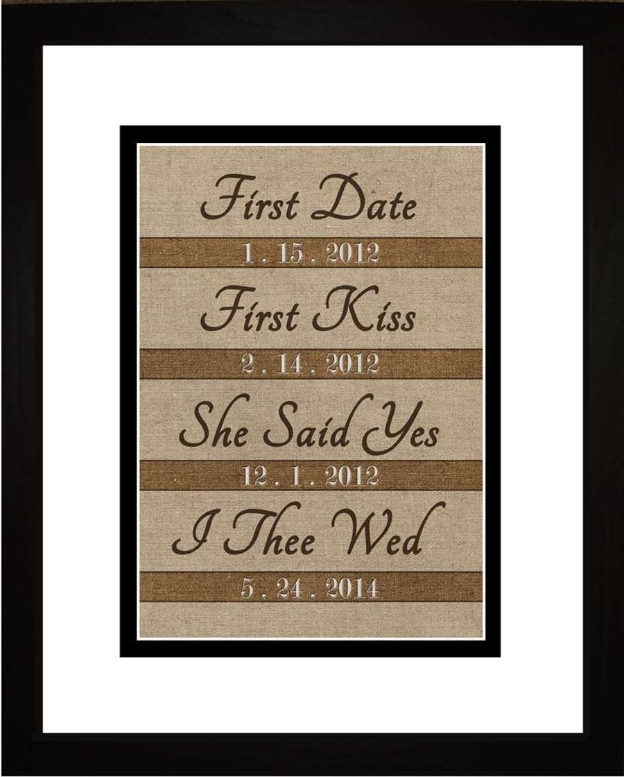 Couples Milestone Dates Personalized Burlap Art, 11x14
