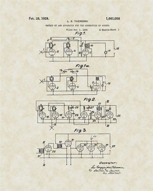 Synthesizer Patent Art, Theremin, 1928
