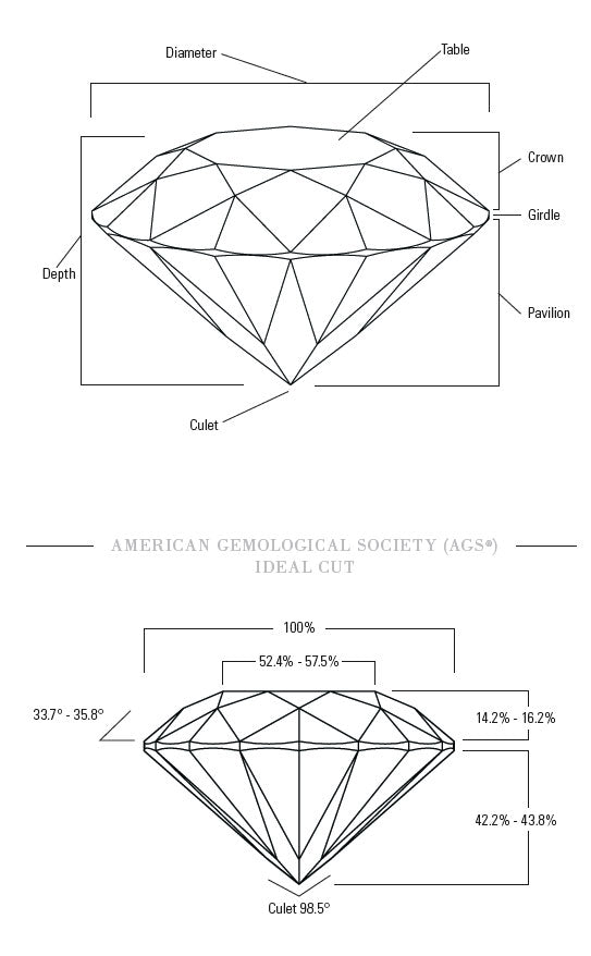The Anatomy of Diamond