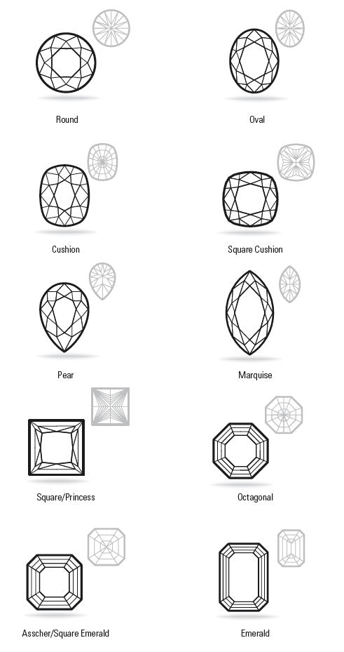 The Stone Shapes