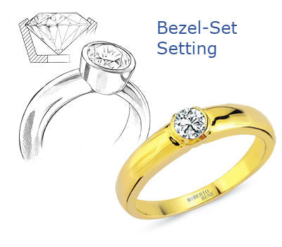 Bezel Set Setting