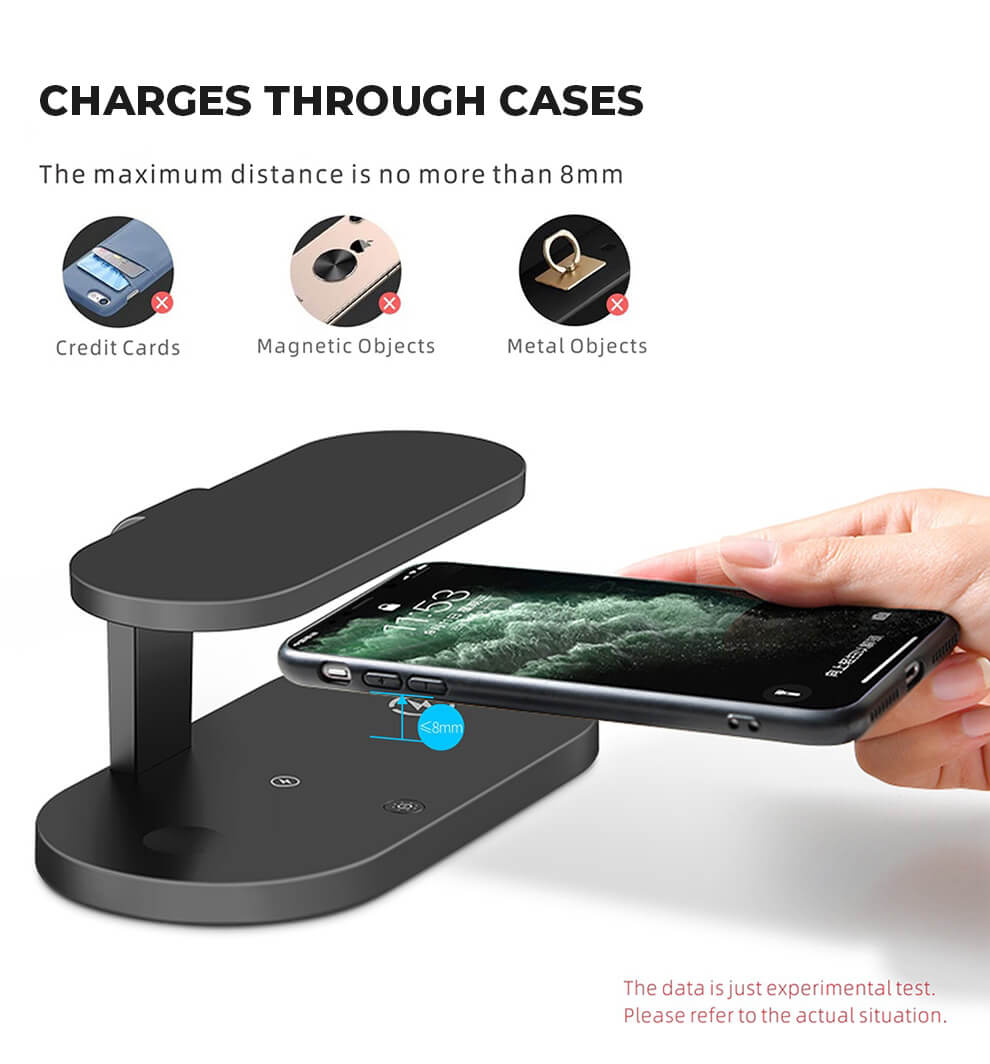 Charges Through Cases Maximum Distance