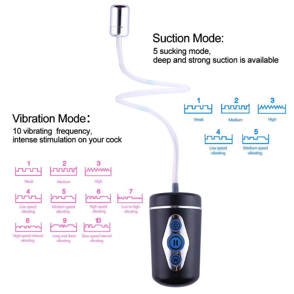 Male Masturbator Pussy Vibration For Intense Stimulation USB Charging