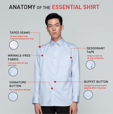 Anatomy of the Essential Shirt