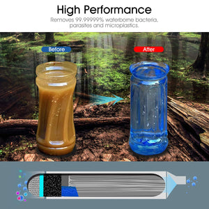 Camping emergency life survival portable water purifier