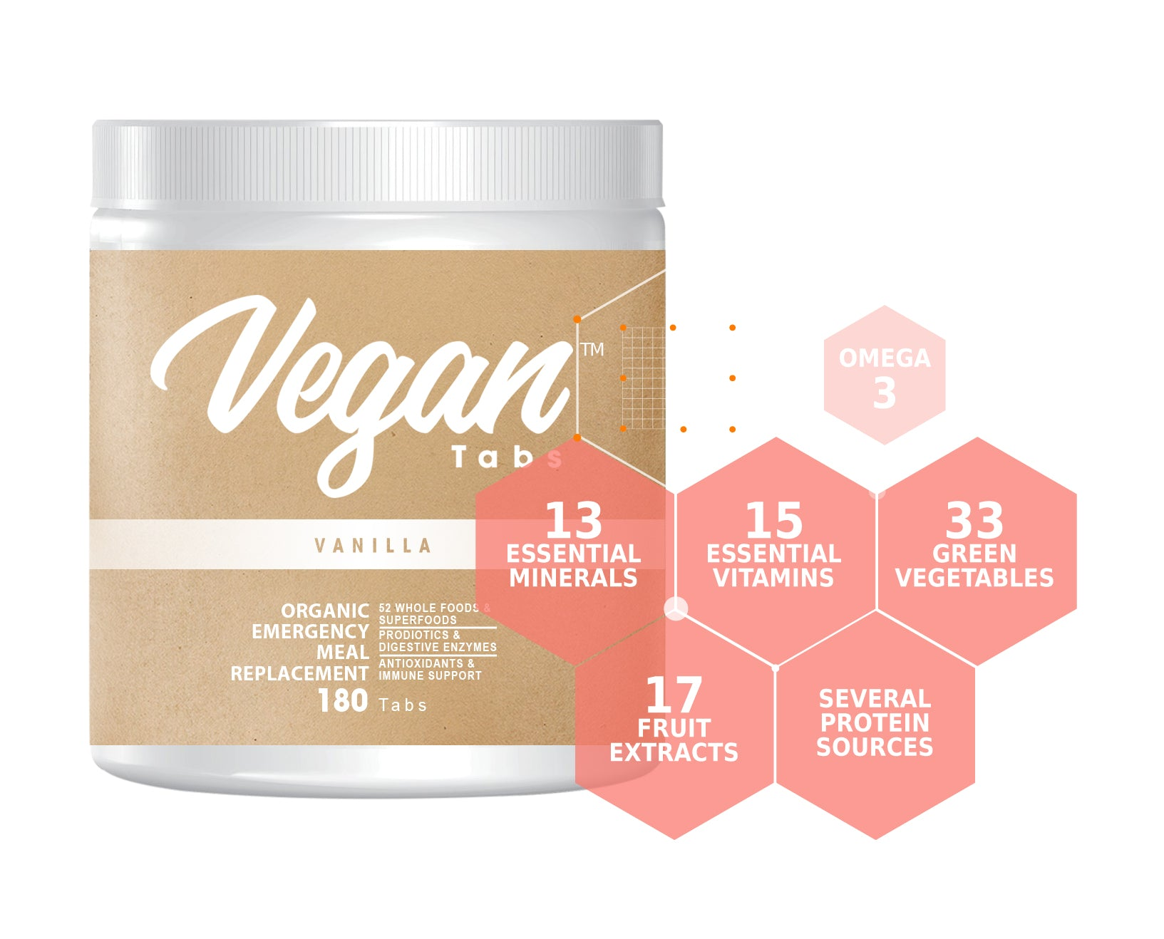 The ultimate Vegan supplement - Vegan Tabs
