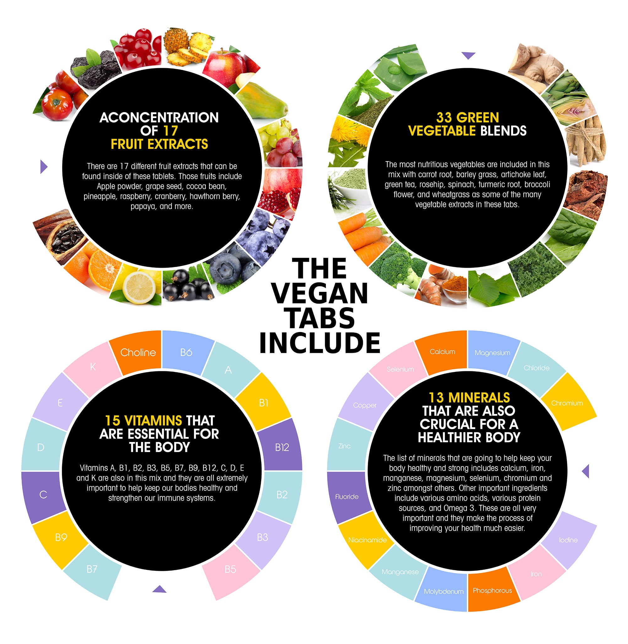 Healthy weight loss with Vegan tabs