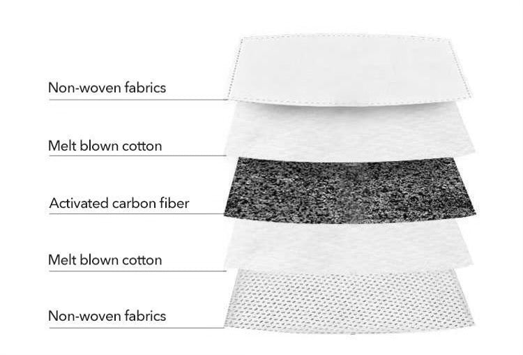 5 layer activated carbon filters