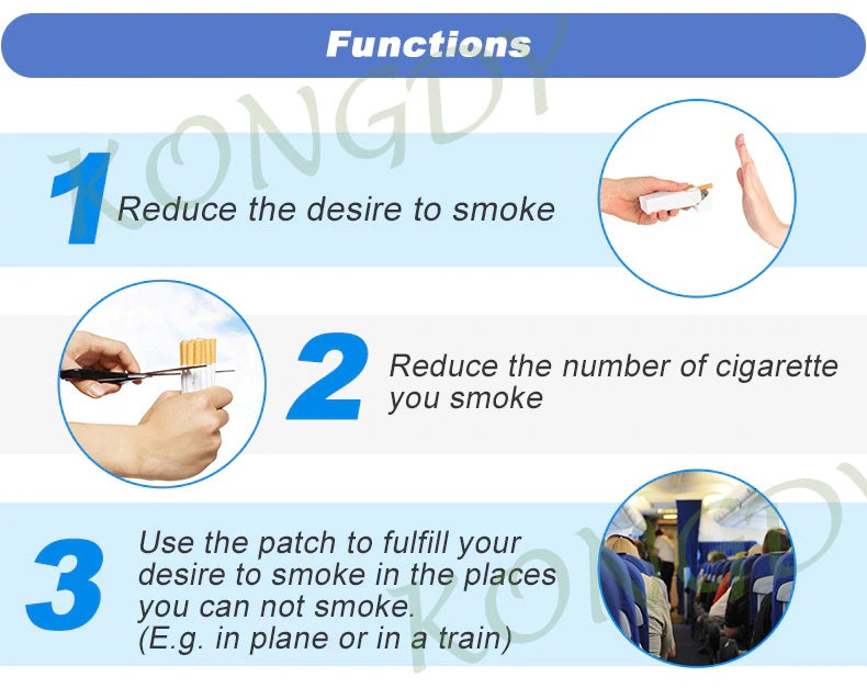 Anti Smoke Patches