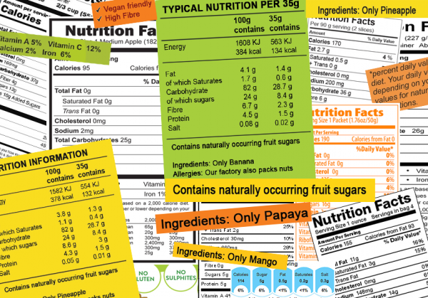 Mission To Purchase Healthy? Here's A List Of Final Label Checks To Make