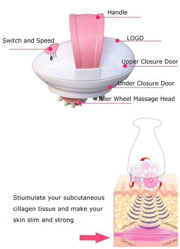 Anti-Cellulite Full Body Sliming Massager - Beauty and Everything