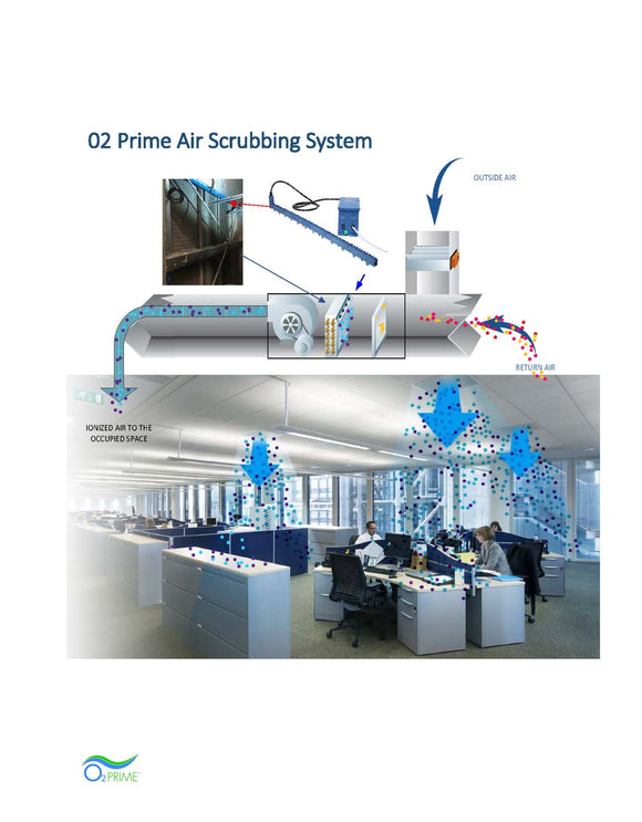 O2 Prime Clean Air Solution
