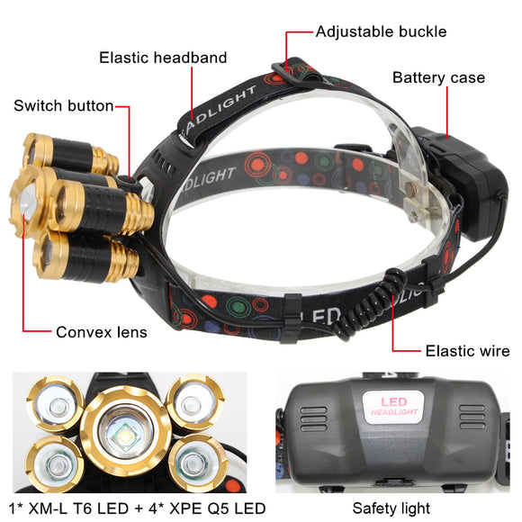 Zoom Headlight Rechargeable Headlamp Zoomable Head Lamp 5 LED T6 Q5 Flashlight Torch + 18650 Battery + USB Charging Line