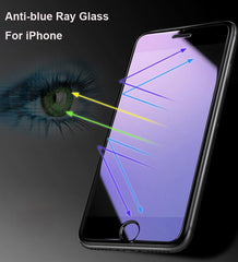 Anti UV Ray Tempered Glass for Iphone