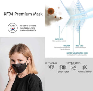 Goodmanner Premier Defense Mask KF94 (100 Pack)-FREE SHIPPING / Health Canada / Individually Packaged.