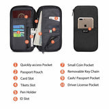 CoolBELL? Travel Wallet RFID Blocking Family Passport Holder Document Organizer