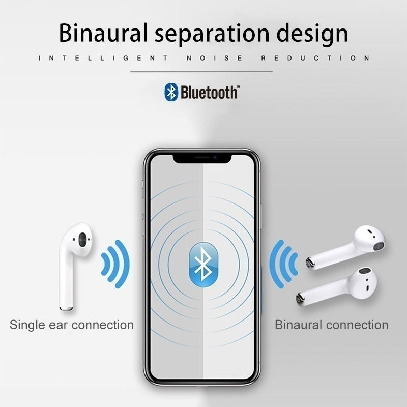 Mini i12 TWS Bluetooth 5.0 Earphone Wireless Smart Touch Control Earbuds support Smartphones