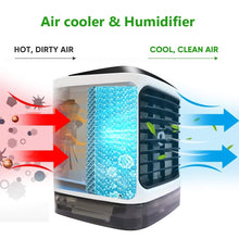 Load image into Gallery viewer, Zonyee Official Store 2019new money Mini Portable Evaporative Air Conditioner Humidifier with 7 Color LED Light USB Desktop Air Cooler Purifier Cooling Fan