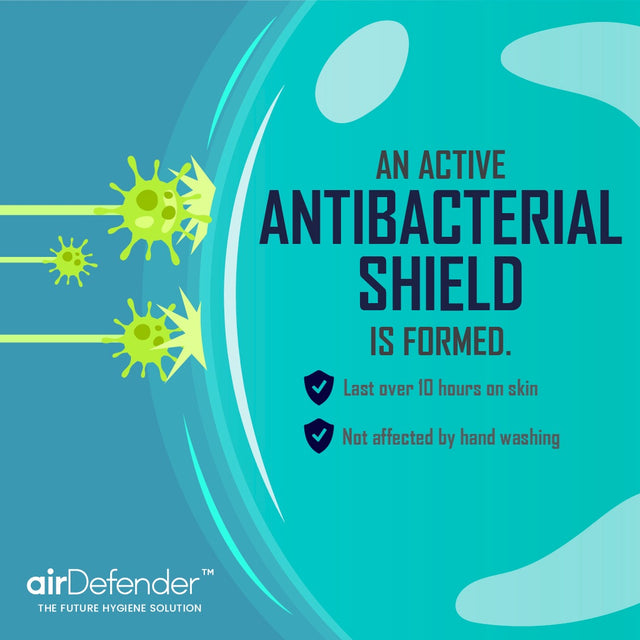 An active antibacterial shield, proof decompresses 99% harmful bacterial and germs.