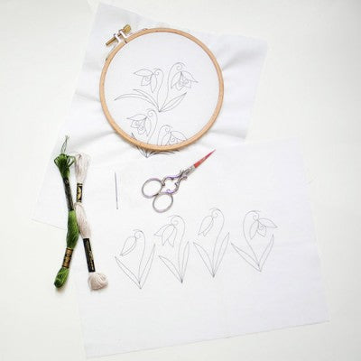 How to print embroidery patterns onto fabric with an inkjet printer: a tutorial