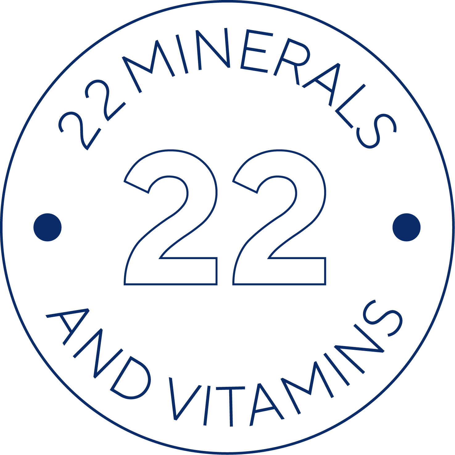minerals and vitamins