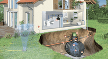 Load image into Gallery viewer, CARAT GARDEN COMFORT RAINWATER HARVESTING  COMPLETE PACKAGE GRAF