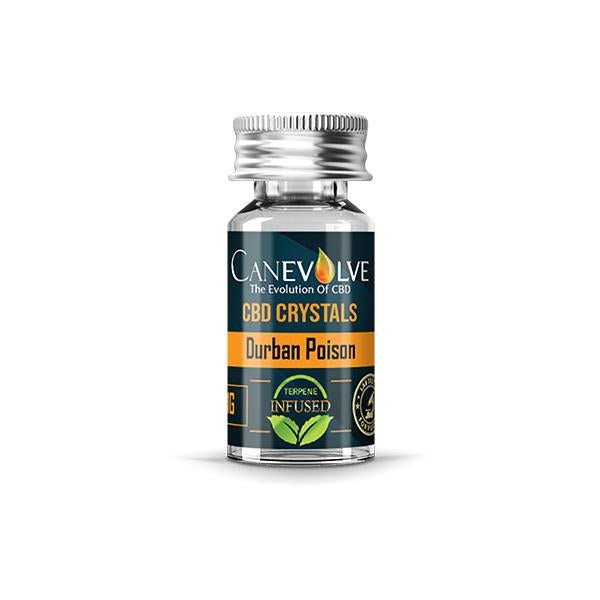Canevolve CBD Terpene Infused 99.7%  Isolate 1000mg CBD