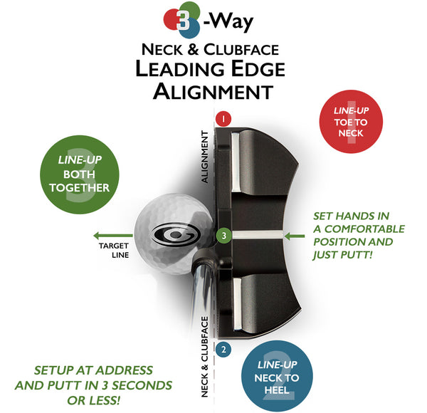 3-Way Neck & Clubface Leading Edge Alignment
