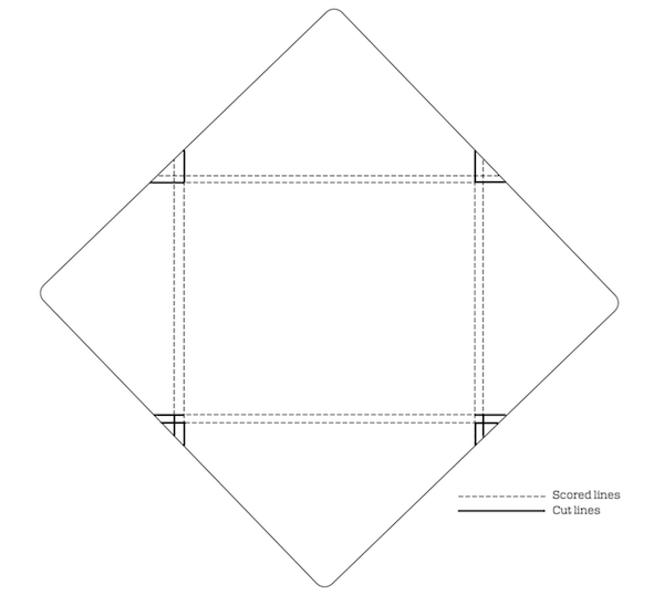 Envelope Box diagram
