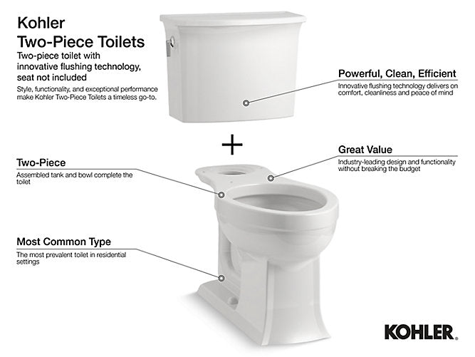 "Kelston®  ""Two-Piece"" Elongated Toilet"