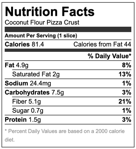 Keto pizza crust nutritional information