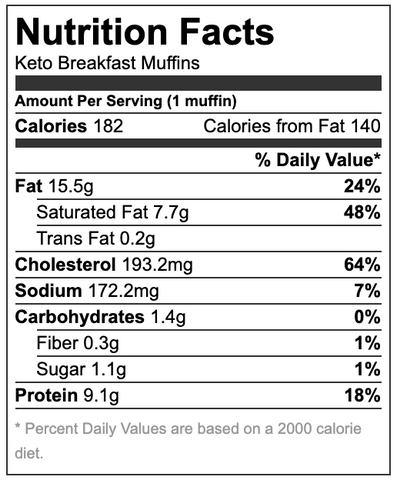 Keto breakfast muffin recipe nutrition macros