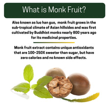 Load image into Gallery viewer, What is Monk Fruit? Infographic