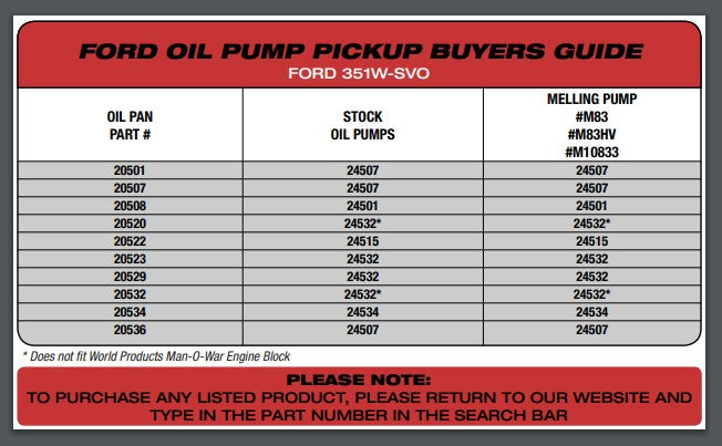 Ford Oil Pump Pick Up Buyers Guide