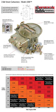 Load image into Gallery viewer, Holley 350 CFM Performance 2BBL Carburettor