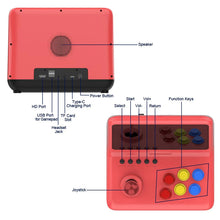 Load image into Gallery viewer, A12 Joystick Arcade Retro Game Console