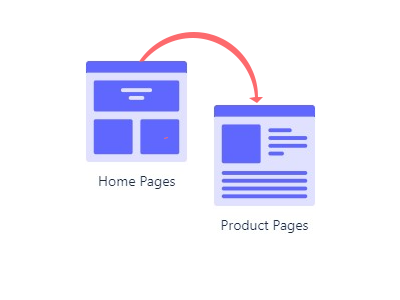 Use a product page as homepage